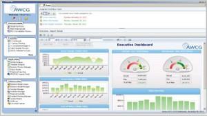 Окно Prophix Smart Client с областью отображения KPI
