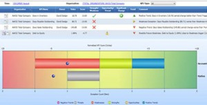 Информационная панель Smart Monitor (SWOT-анализ)